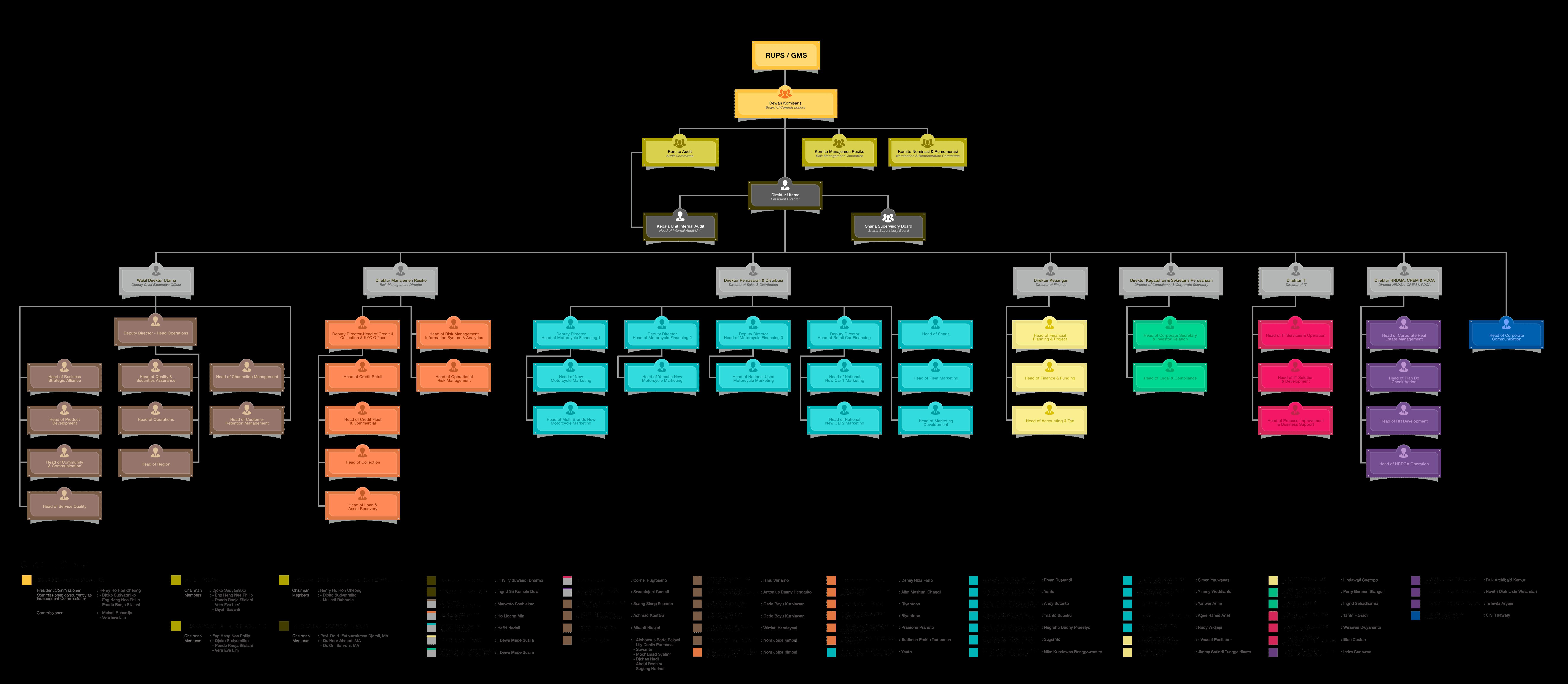 struktur-adira-large-enhanced